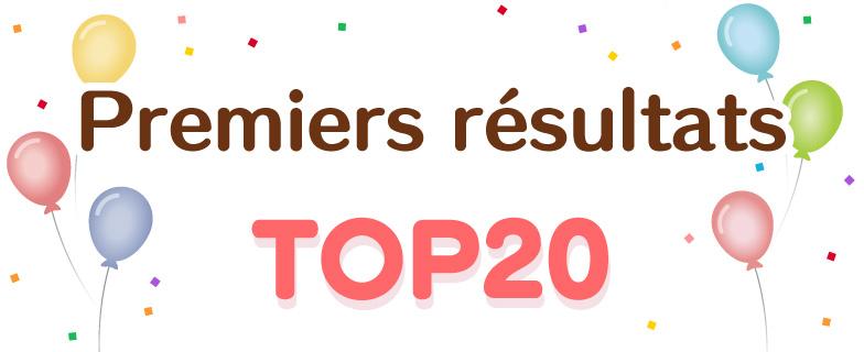 Voici les premiers résultats de l'élection !
